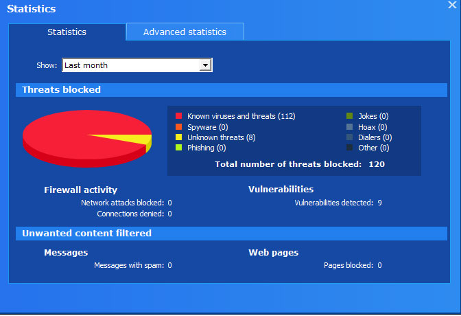 Panda Internet Security Screenshot